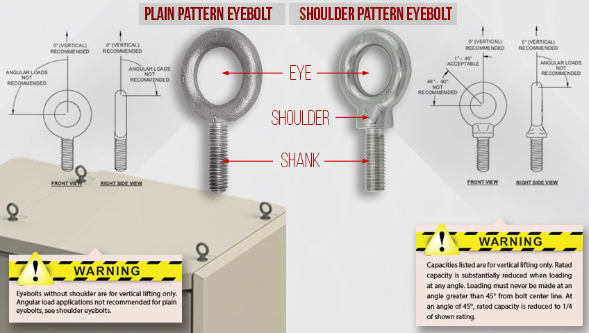 plain eyebolt vs. shoulder eyebolt